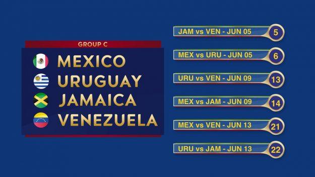 Grupo C Copa America