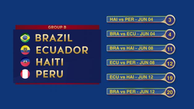 Grupo-B-Copa-América-1024x576