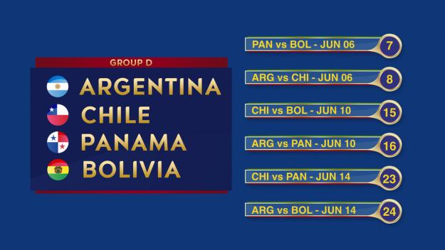 copa_america-GrupoD.jpg