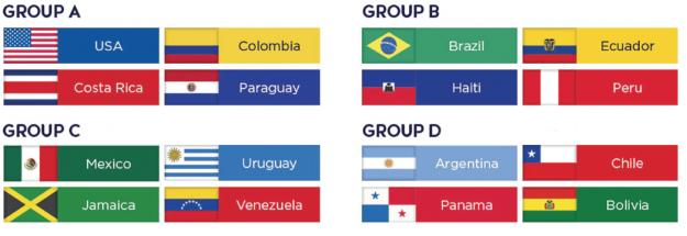 Grupos Copa América