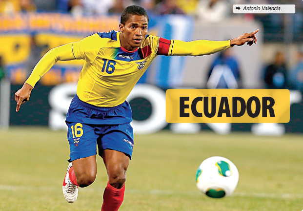 Ecuador, Copa America
