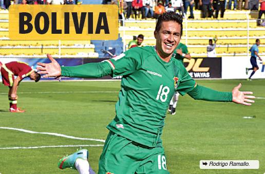 Bolivia, Copa América.